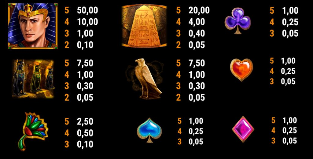 ramses book symbols