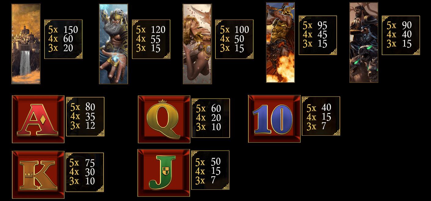 Spiele Demi Gods III - Video Slots Online